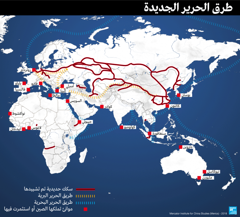 ما هو طريق الحرير الحديد ومبادرة الحزام الاقتصادي لطريق الحرير