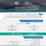 بدء ضخ المياه لحي الرحمانية ومقر الدفاع الجوي شمال شرق جدة