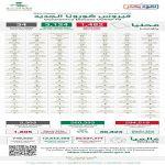 الصحة: تسجيل (3124) حالة تعافٍ جديدة من فيروس كورونا و(1482) حالة مؤكدة