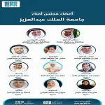 صدور الموافقة الكريمة على تسمية أعضاء مجلس أمناء جامعة الملك عبدالعزيز